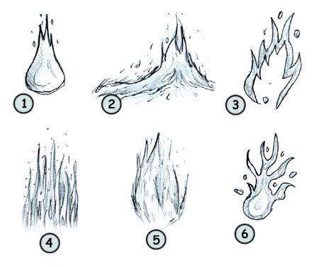 Easy Things to Draw - Fire