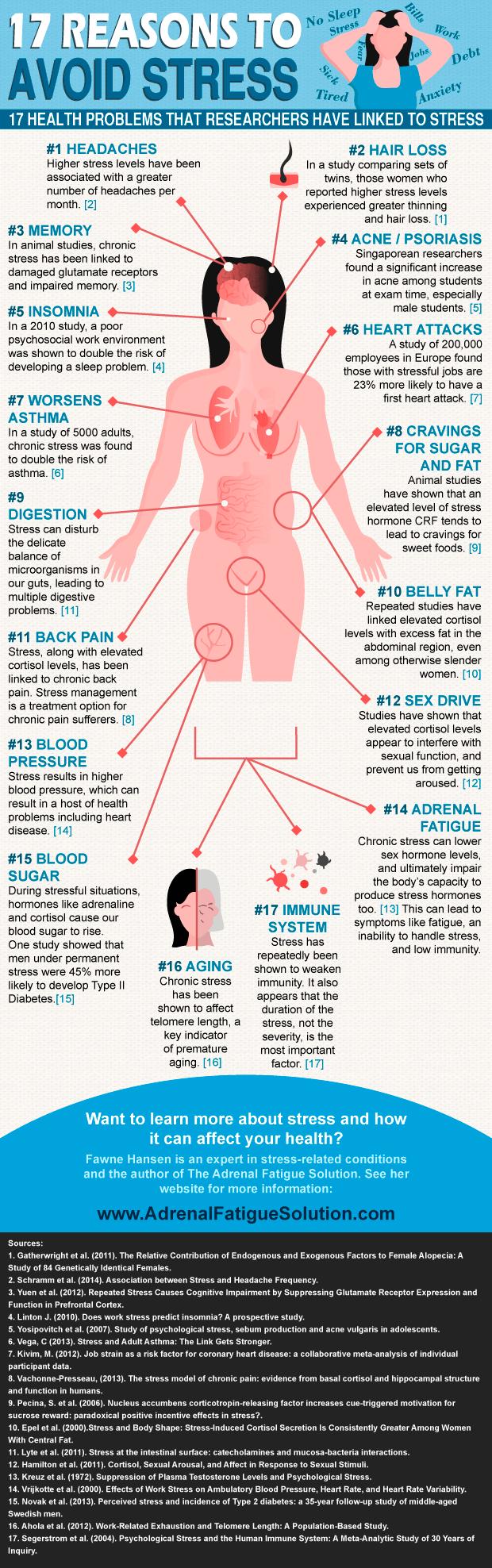 17 Reasons to Avoid Stress #stress #mentalhealth