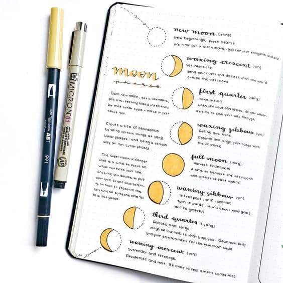 Lunar Phases - Bullet Journal