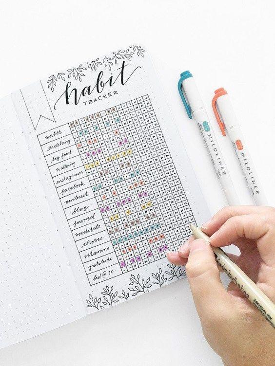 Habit Tracker Bullet Journal Ideas