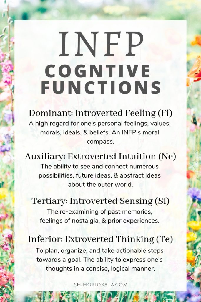 INFP Cognitive Functions