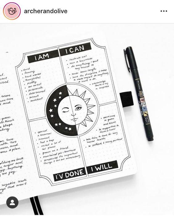 Self Care Bullet Journal Idea
