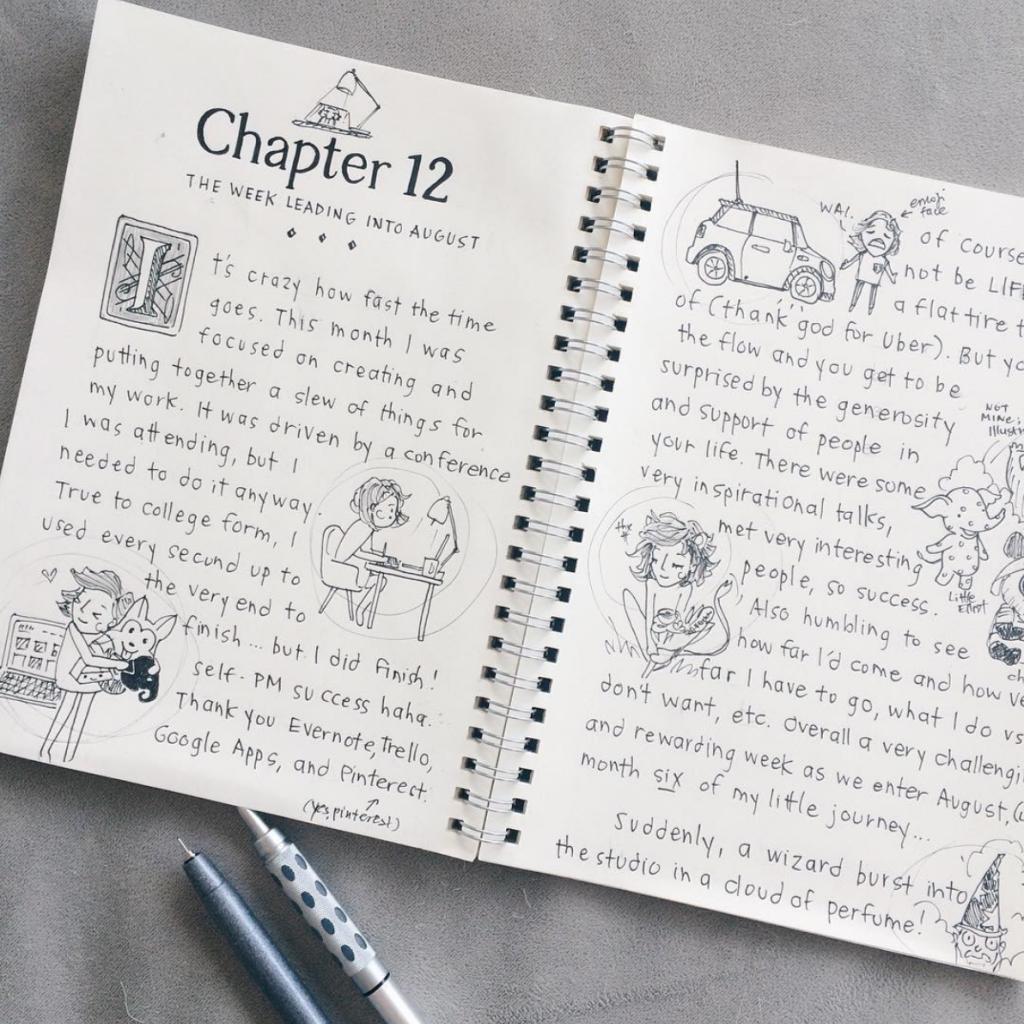 skillshare journaling