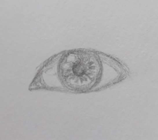 how to draw eye easy step by step