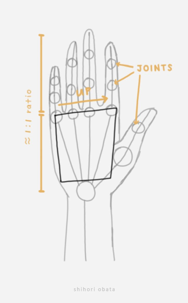how to draw a hand easy