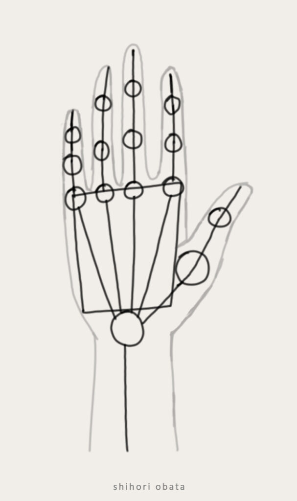 hand drawing sketch guidelines